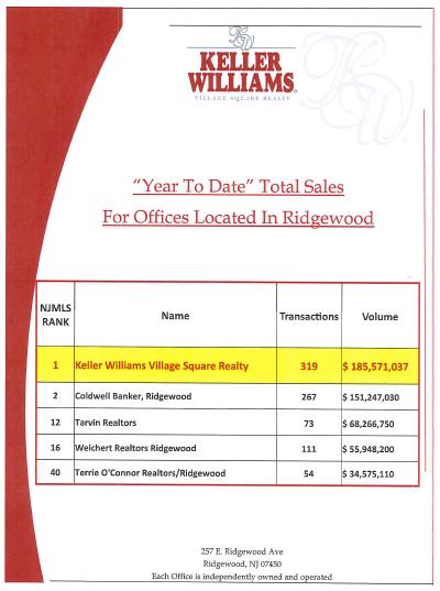June_2013_YTD_sales