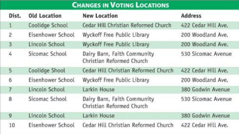 Changes_in_Voting_locations